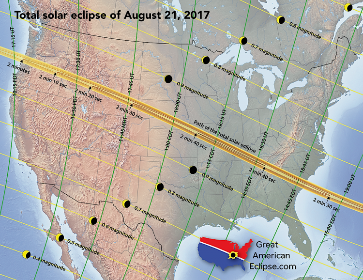 Great American Eclipse August 2017